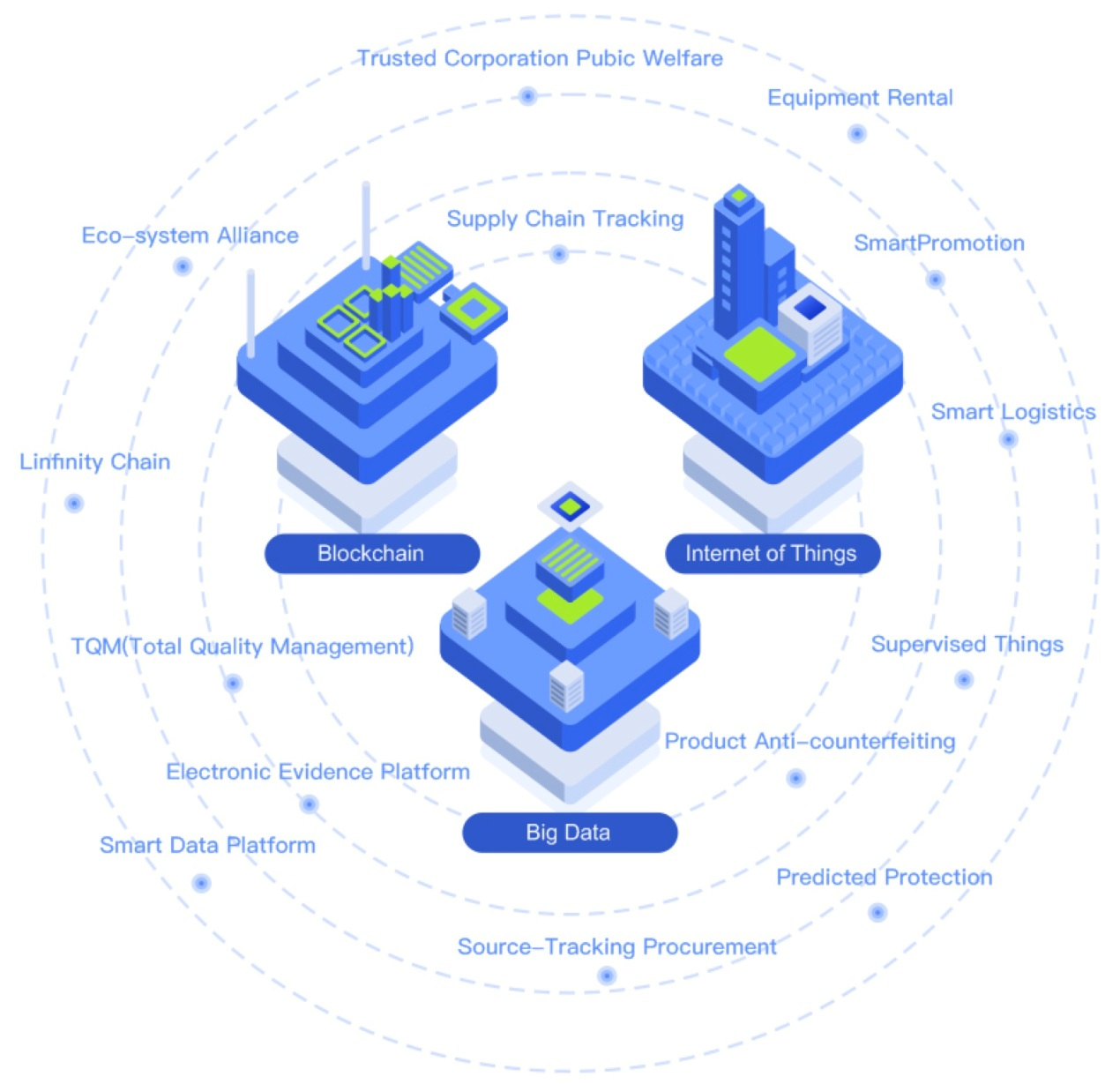 Technology Management Image: Linfinity Explains The Importance And Application Of