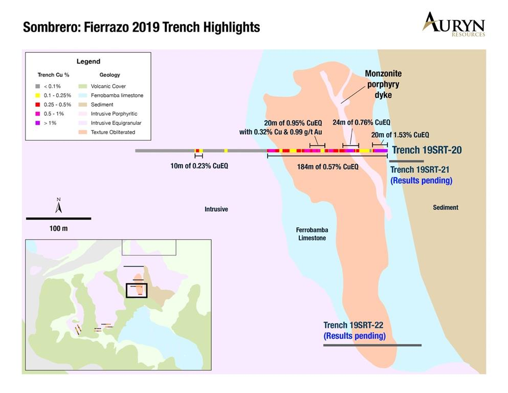 Auryn Resources Trenches 184 meters of 0 57% Copper-Gold