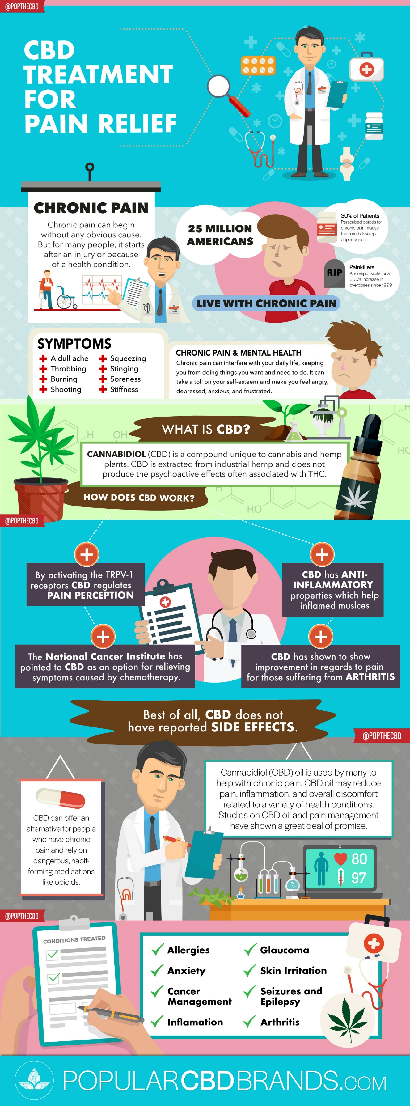 CBD Oil for Pain - What is the Best CBD Oil on the Market for Pain?