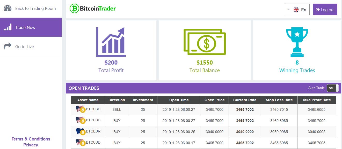 Algo Signals: The Bitcoin Trader App Voted as #1 Crypto