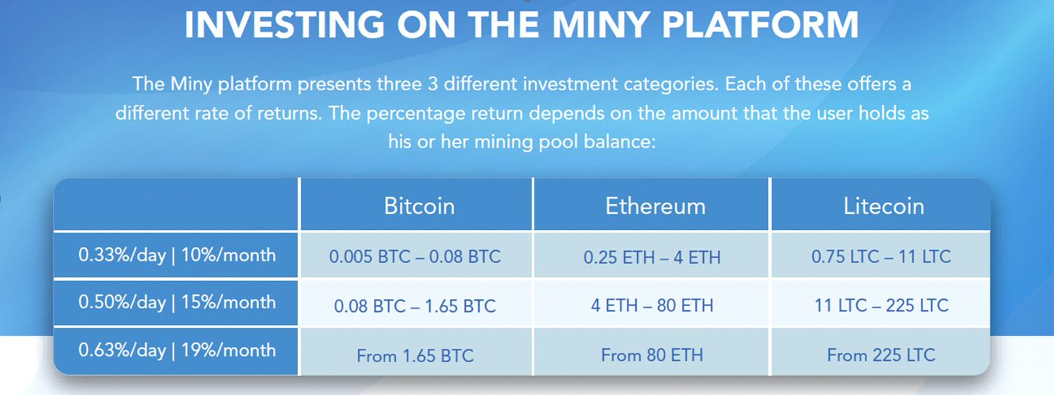 Haslet mining bitcoins bet your life on it one piece